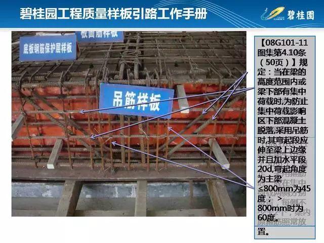 碧桂园工程质量样板引路工作手册,附件可下载!_15
