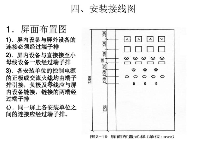 建筑电气工程识图与施工__变配电工程