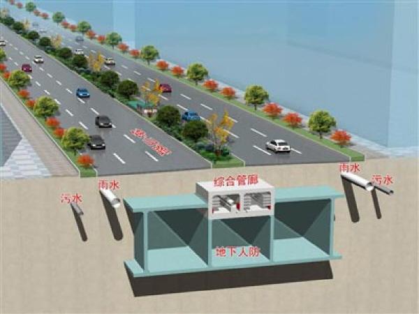 城市地下综合管廊管、控、监、维一体化解决方案