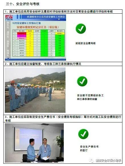 一整套工程现场安全标准图册:我给满分!_85