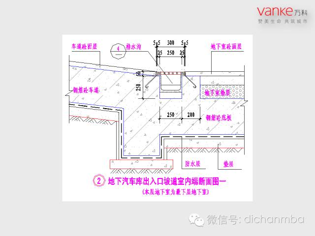 万科房地产施工图设计指导解读(含建筑、结构、地下人防等)_34