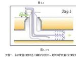 CIPP内衬管翻转法修复排水管道施工工法(doc格式,共11页)