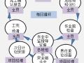 日本工地全方位展示,看到安全宣传栏的时候我醉了