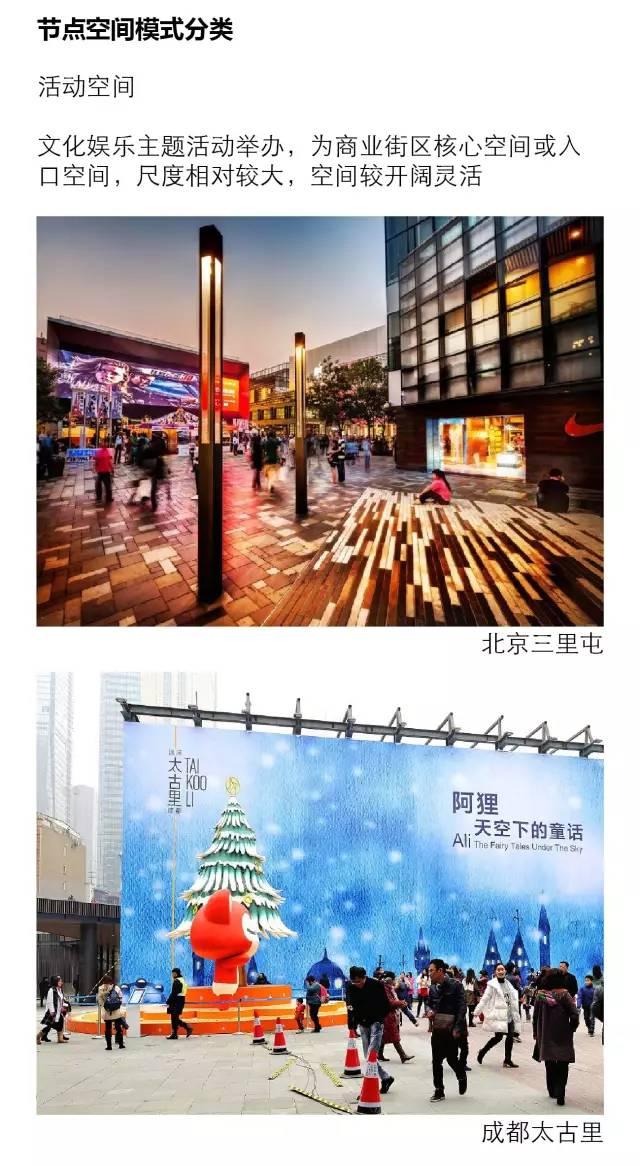 太古里、三里屯、新天地、田子坊等开放式商业街区设计最全解构_24