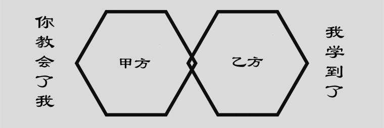【有奖活动】毒鸡汤——你从甲方(乙方)那里学到了什么经验?_1