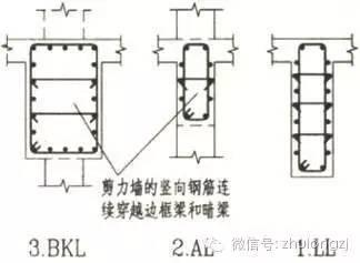 剪力墙钢筋工程量计算,钢筋算量最复杂构件,这个必须会!_34