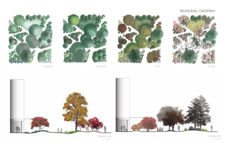 AnthonyWilhelm景观建筑组合作品集PDF(71页)-立面图