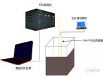 岩土体水分场测试新手段——光纤水分场监测系统