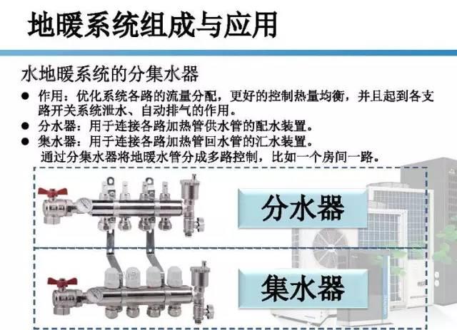 72页|空气源热泵地热系统组成及应用_14