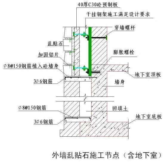 干挂石材、湿贴文化石、GRC装修施工细节_16