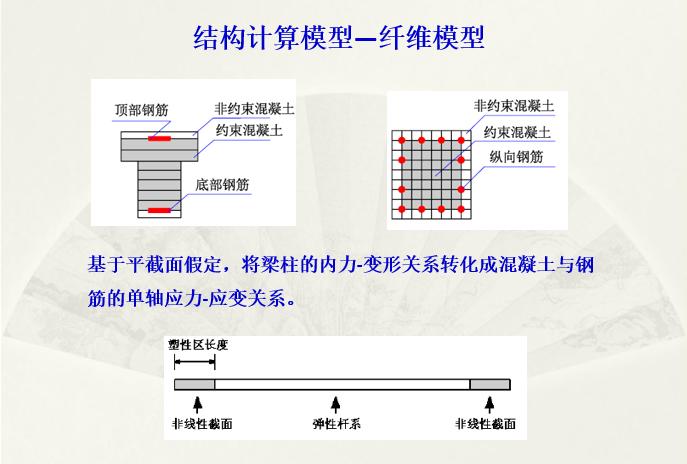 静力弹塑性分析方法-Pushover_5