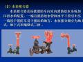 [济南]消防工程定额与计量(共91页)