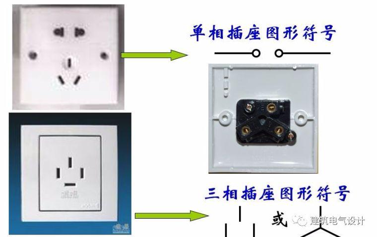 全彩图深度详解照明电路和家用线路_14
