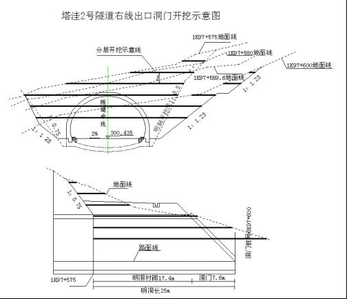 隧道洞口施工安全专项方案(word,27页)