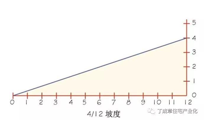 装配式建筑应用(13b)_9