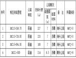 新建铁路蒙陕段站前工程设计技术交底材料(总体)