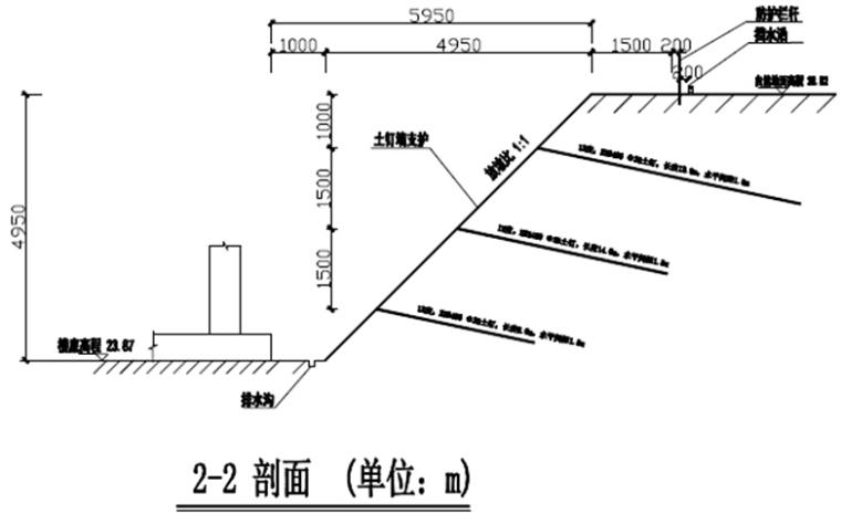 速递处理中心项目基坑土钉墙支护工程施工方案-土钉墙典型剖面图