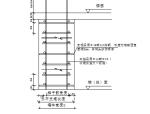 沈阳南站施工组织设计(共214页!)