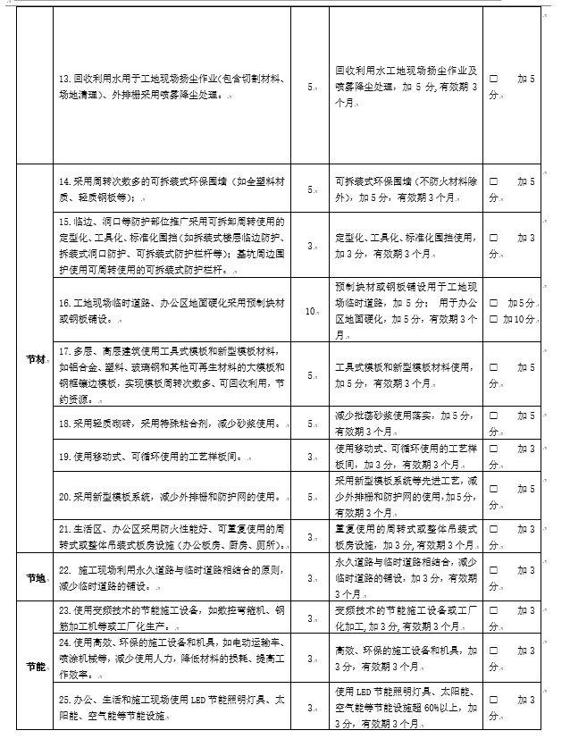 绿色环保建筑施工监理实施细则2017版本!_7