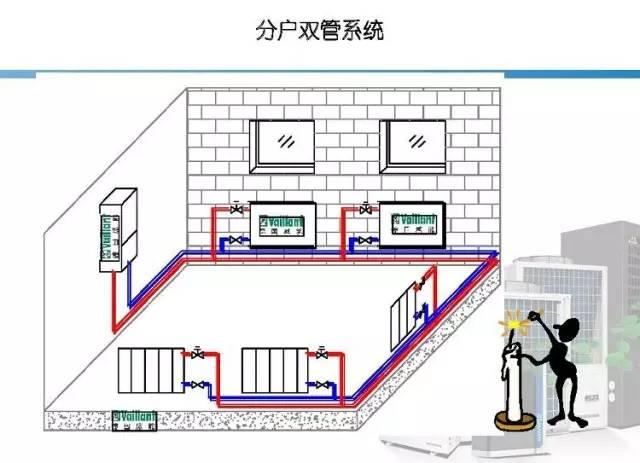 72页|空气源热泵地热系统组成及应用_41