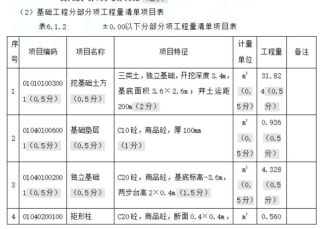 清单看图算量组价(土建)精讲讲义word124页(图文案例)_3