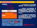 路基工程基本理论、施工管理与质量标准(图文并茂)