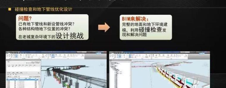 BIM在桥梁工程施工中的运用,13个应用点全了_3