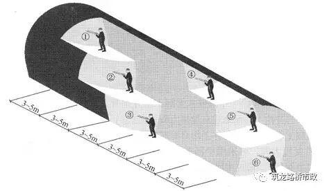 原来隧道是这样施工的丨图文解说最全隧道开挖方法-QQ截图20170518181241.jpg
