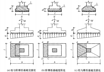 河南省建筑地基基础勘察设计规范DBJ41138-2014