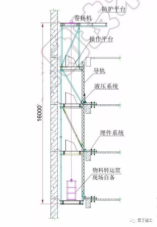 介绍4种成本低、好操作的电梯井操作平台,你用过哪种?_7