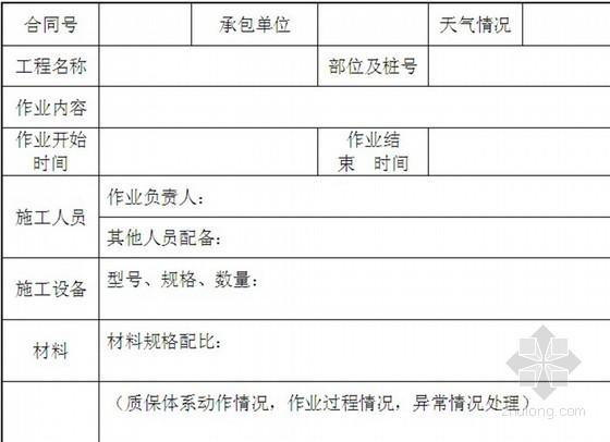 市政道桥工程监理旁站方案范本(附表)