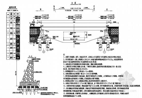 [浙江]110cm梁高25m后张法预应力空心板桥施工图22张(桥宽28m)