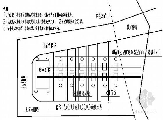 [四川]大型取水泵房工程施工组织设计(150页、附图丰富)