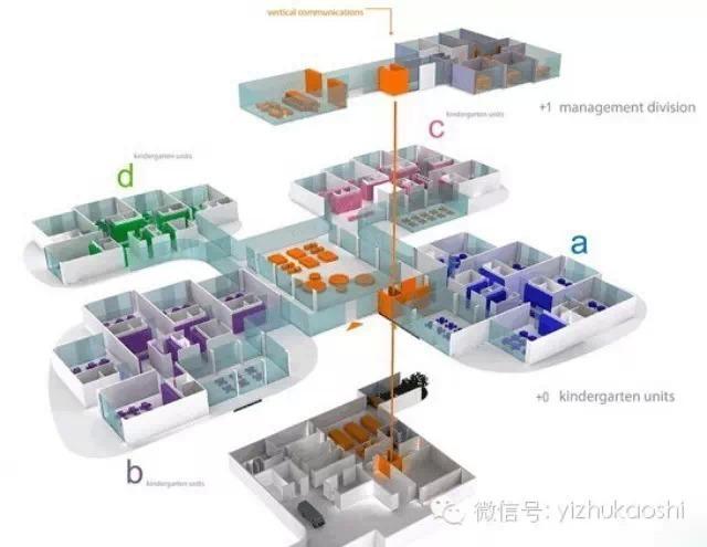 幼儿园建筑设计研究_2
