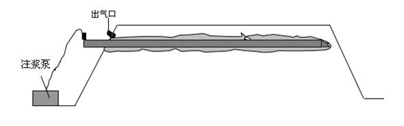 管棚施工工艺的详细步骤图文介绍_13