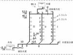 消火栓管网的水力计算