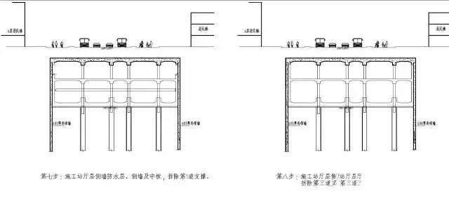 地铁车站施工方法汇总_14