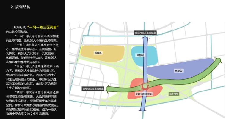 [浙江]杭州机器人旅游小镇规划设计(特色,休闲)C-6 规划结构