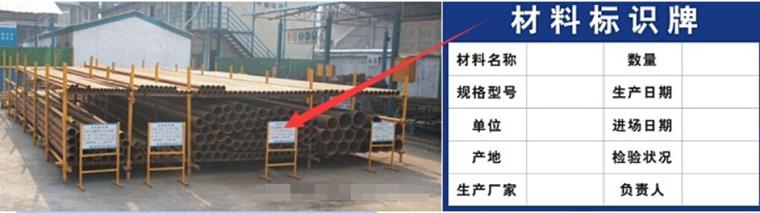 市政工程施工现场材料堆放与库存要求