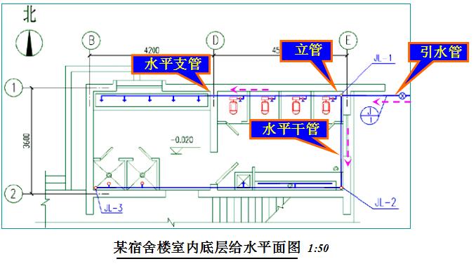 建筑给排水制图