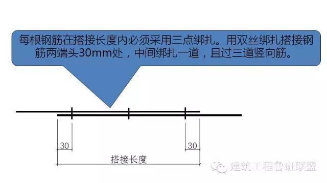 图文解读建筑工程各专业施工细部节点优秀做法_45