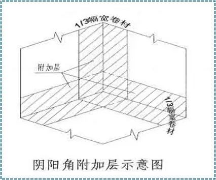 屋面SBS卷材防水详细施工工艺图解及细部做法_15