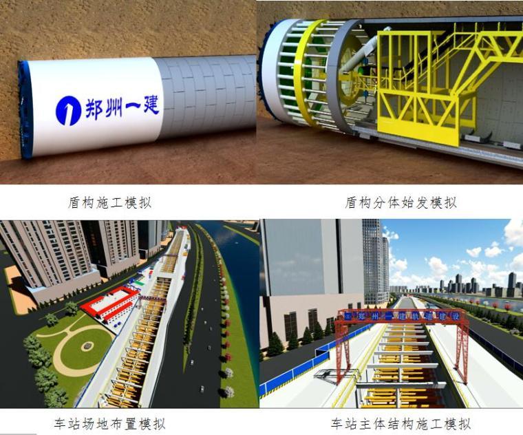 [河南]轨道交通土建施工质量安全标准化汇报材料(2站2区间)
