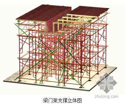某框架结构高层梁模板支撑计算书(门式脚手架)