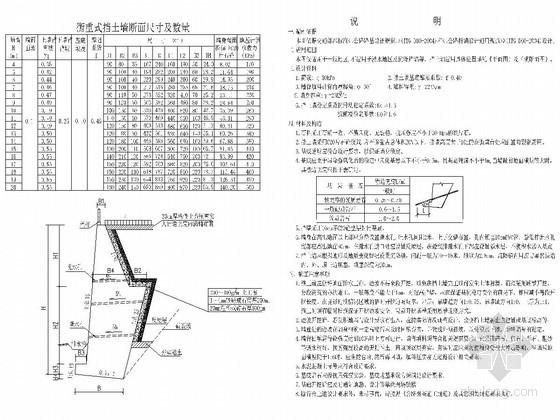 c20片石混凝土容重_衡重式挡土墙图专题_2020年衡重式挡土墙图资料下载