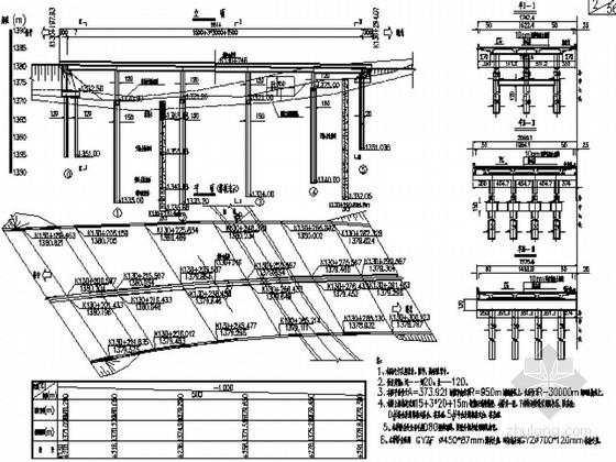 [云南]高速公路15+3×20+15m连续箱梁桥施工图28张(知名大院)
