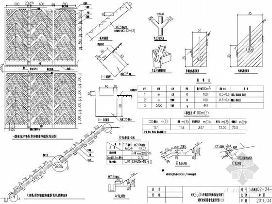 隧道边坡防护措施及仰坡防护措施设计图