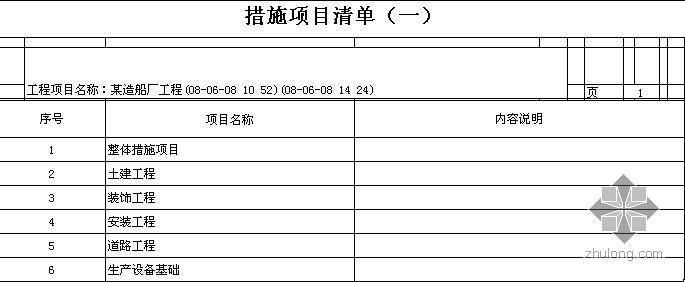 武汉某大型造船厂招标工程量清单(2008-6)