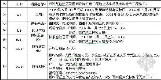 武汉某地上停车场及市政工程施工招标文件[07年工程]