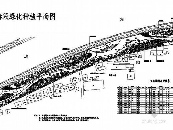 [杭州]某滨水河道局部园林工程施工图